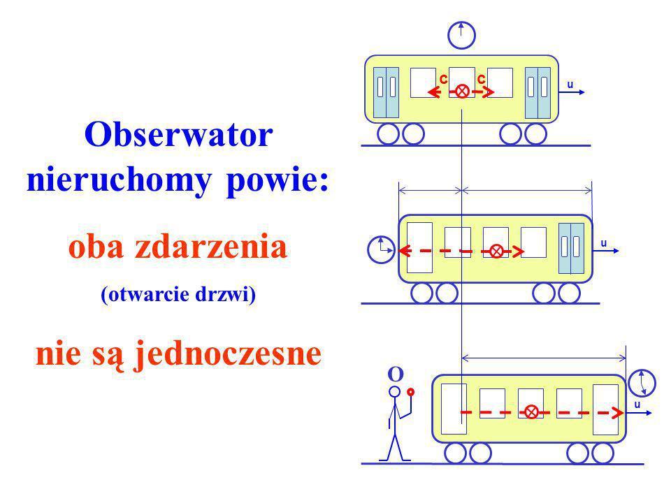 c u u u c O Obserwator nieruchomy powie: oba zdarzenia (otwarcie drzwi) nie są jednoczesne