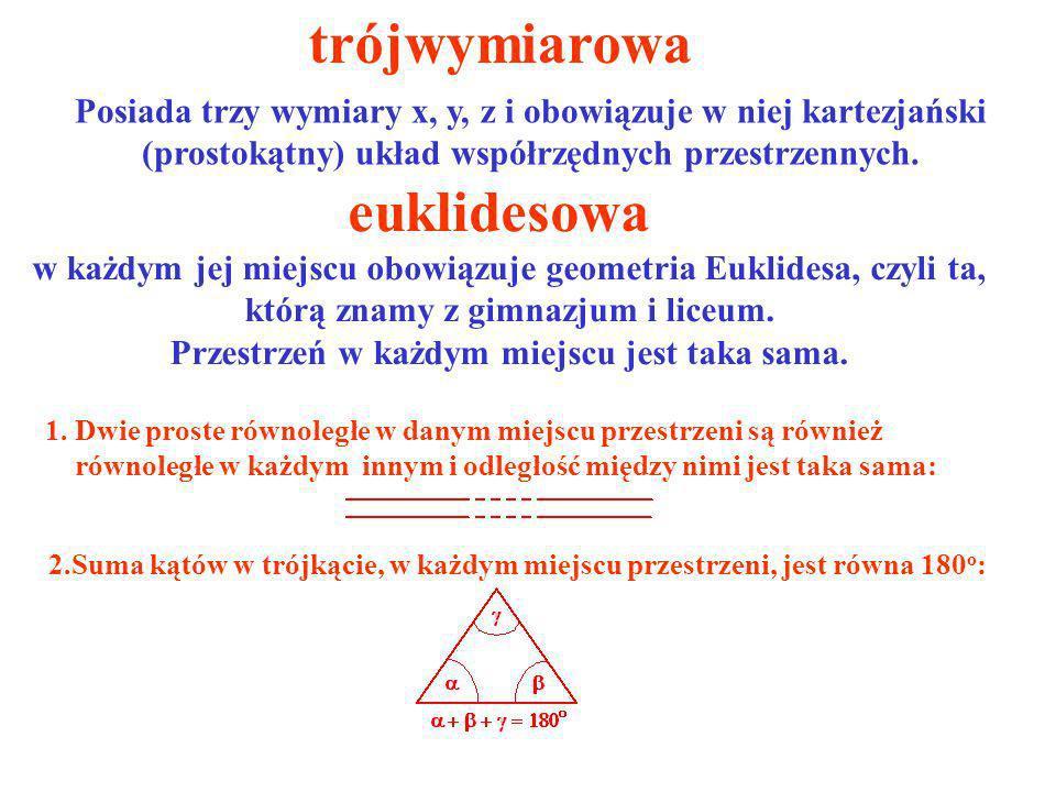trójwymiarowa Posiada trzy wymiary x, y, z i obowiązuje w niej kartezjański (prostokątny) układ współrzędnych przestrzennych. euklidesowa w każdym jej