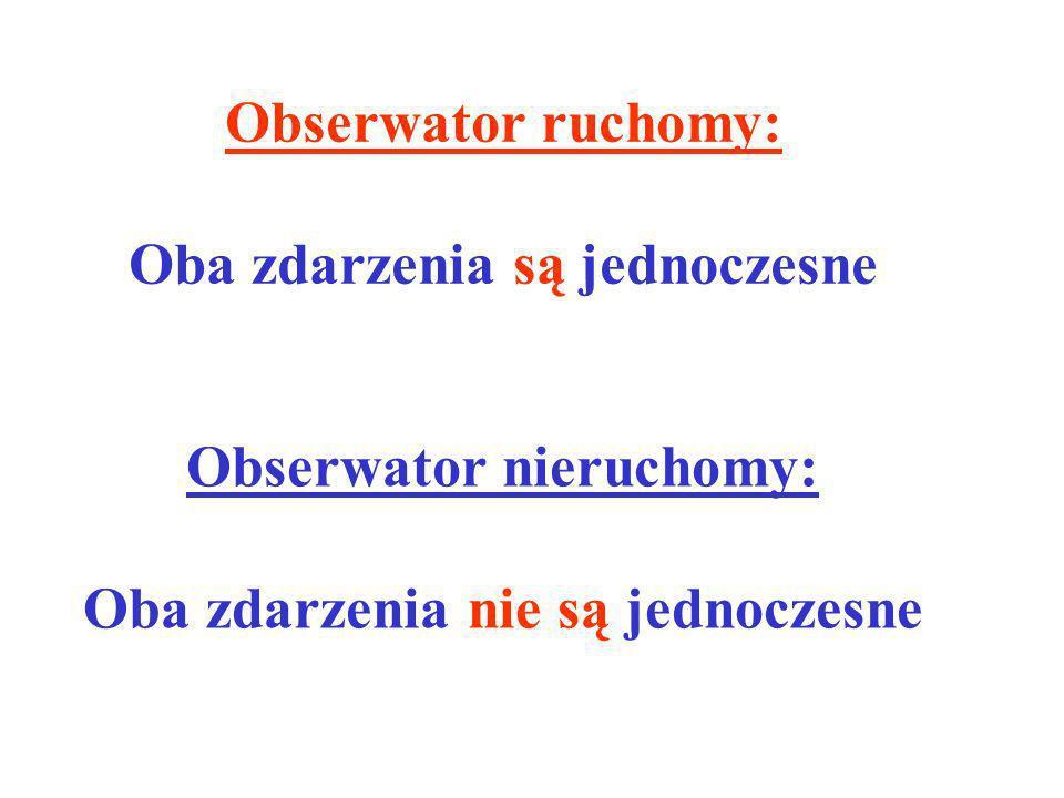 Obserwator ruchomy: Oba zdarzenia są jednoczesne Obserwator nieruchomy: Oba zdarzenia nie są jednoczesne