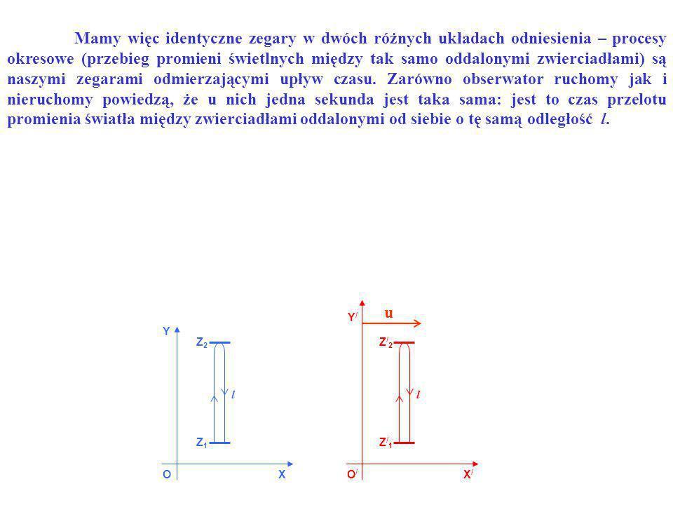OO/O/ X Y X/X/ Y/Y/ Z1Z1 Z2Z2 Z/1Z/1 Z/2Z/2 ll u Mamy więc identyczne zegary w dwóch różnych układach odniesienia – procesy okresowe (przebieg promien