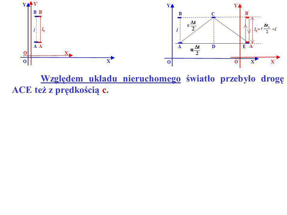/ E B B/B/ A/A/ A Y X Y/Y/ X/X/ O O/O/ lolo Względem układu nieruchomego światło przebyło drogę ACE też z prędkością c. l B B A/A/ A Y X O l D C l o =