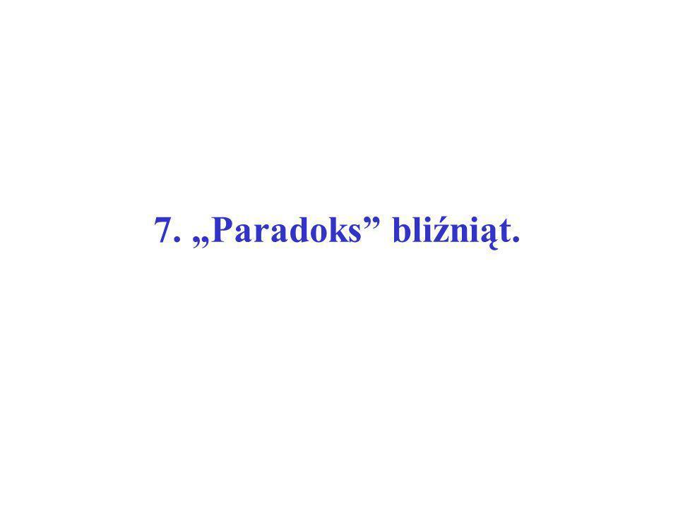 7. Paradoks bliźniąt.