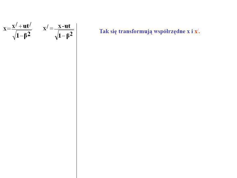 Tak się transformują współrzędne x i x /.