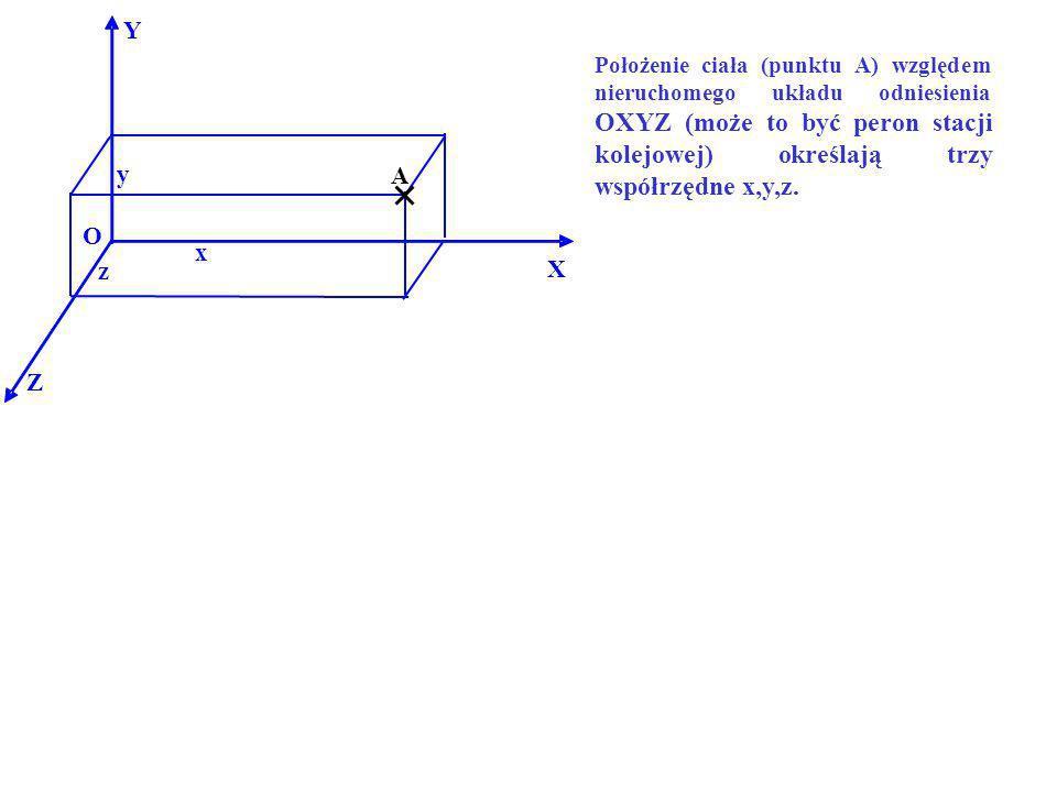 Y X Z O x A y z Położenie ciała (punktu A) względem nieruchomego układu odniesienia OXYZ (może to być peron stacji kolejowej) określają trzy współrzęd