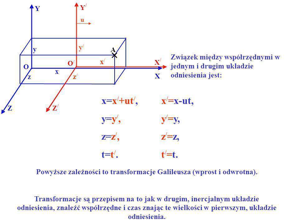 Y / X / Z / Y X Z O O/O/ x A y z u Związek między współrzędnymi w jednym i drugim układzie odniesienia jest: x=x / +ut /,x / =x-ut, y=y /,y / =y, z=z