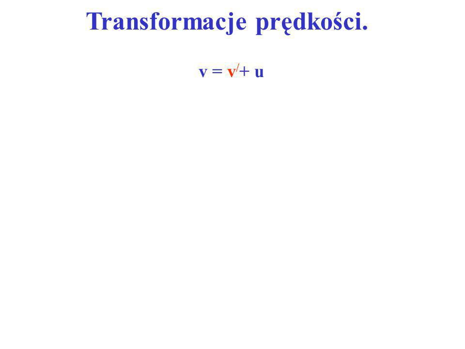 Transformacje prędkości. v = v / + u