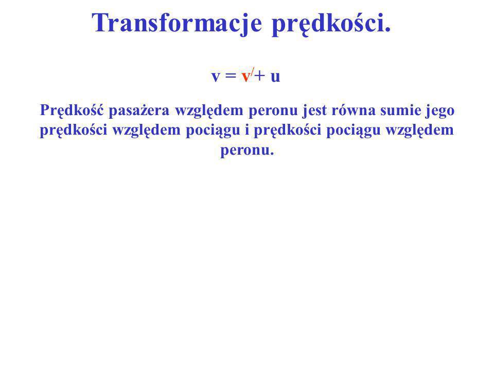 Prędkość pasażera względem peronu jest równa sumie jego prędkości względem pociągu i prędkości pociągu względem peronu. v = v / + u Transformacje pręd