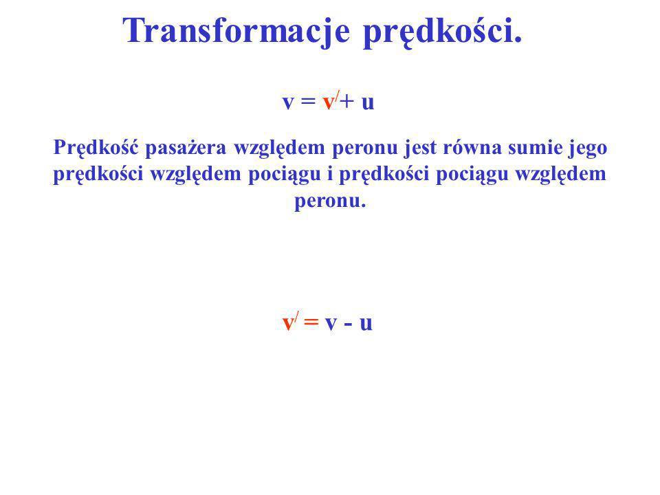 Prędkość pasażera względem peronu jest równa sumie jego prędkości względem pociągu i prędkości pociągu względem peronu. v = v / + u v / = v - u Transf