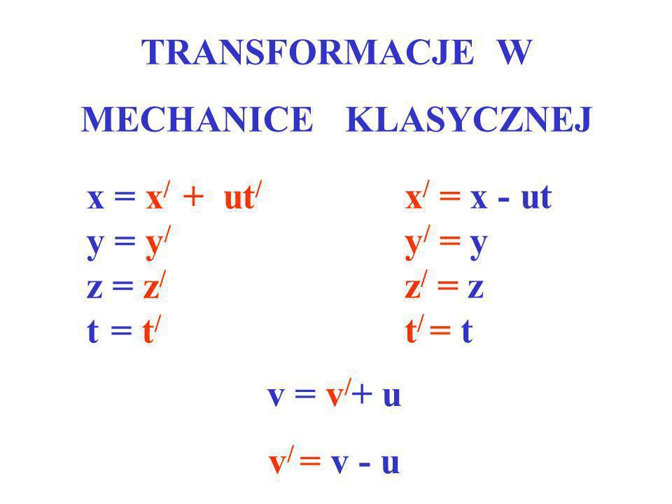 TRANSFORMACJE W MECHANICE KLASYCZNEJ x = x / + ut / y = y / z = z / t = t / x / = x - ut y / = y z / = z t / = t v = v / + u v / = v - u