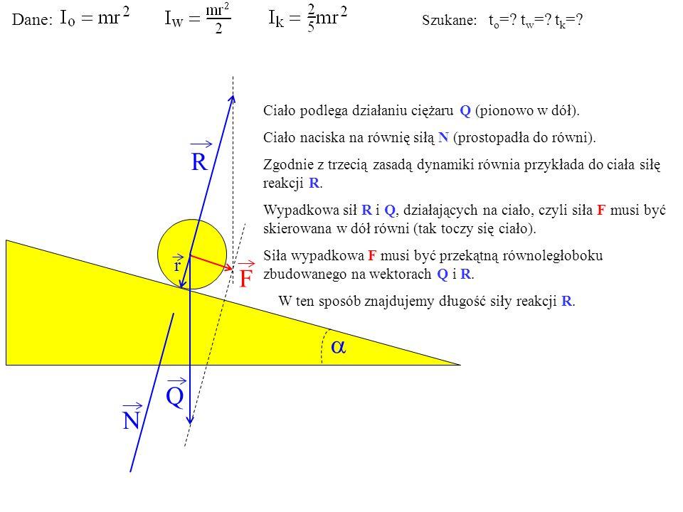 Q N F R r Ciało podlega działaniu ciężaru Q (pionowo w dół). Ciało naciska na równię siłą N (prostopadła do równi). Zgodnie z trzecią zasadą dynamiki