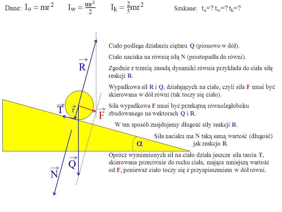 T Q N F R r Ciało podlega działaniu ciężaru Q (pionowo w dół). Ciało naciska na równię siłą N (prostopadła do równi). Zgodnie z trzecią zasadą dynamik
