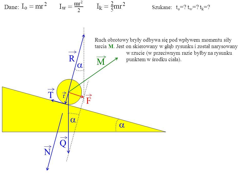 T Q N F R M r Ruch obrotowy bryły odbywa się pod wpływem momentu siły tarcia M. Jest on skierowany w głąb rysunku i został narysowany w rzucie (w prze
