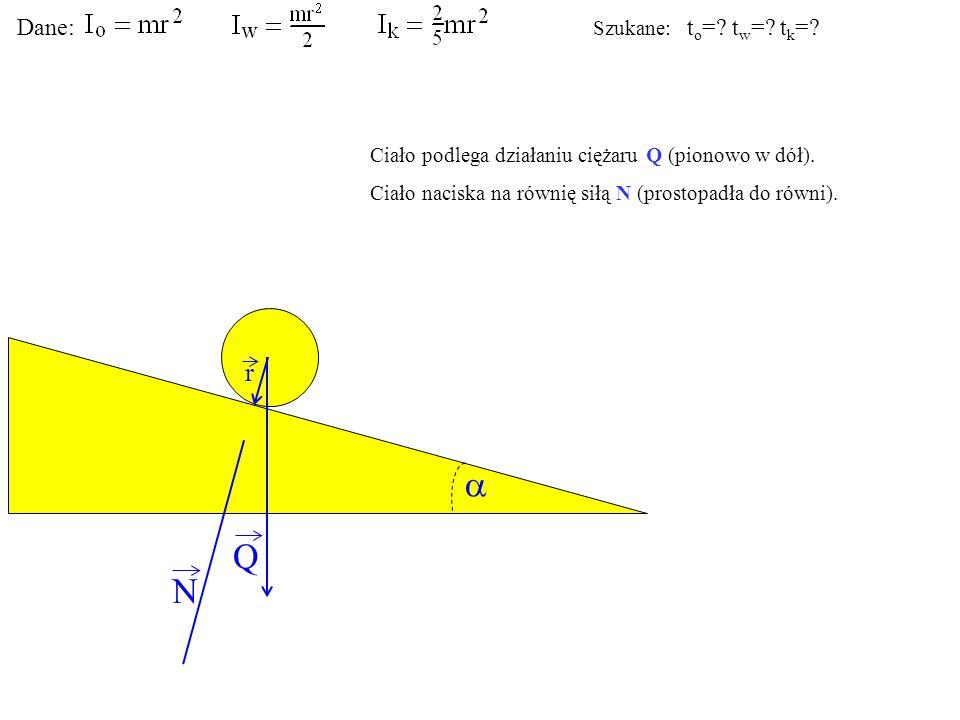 Q N r Ciało podlega działaniu ciężaru Q (pionowo w dół). Ciało naciska na równię siłą N (prostopadła do równi).