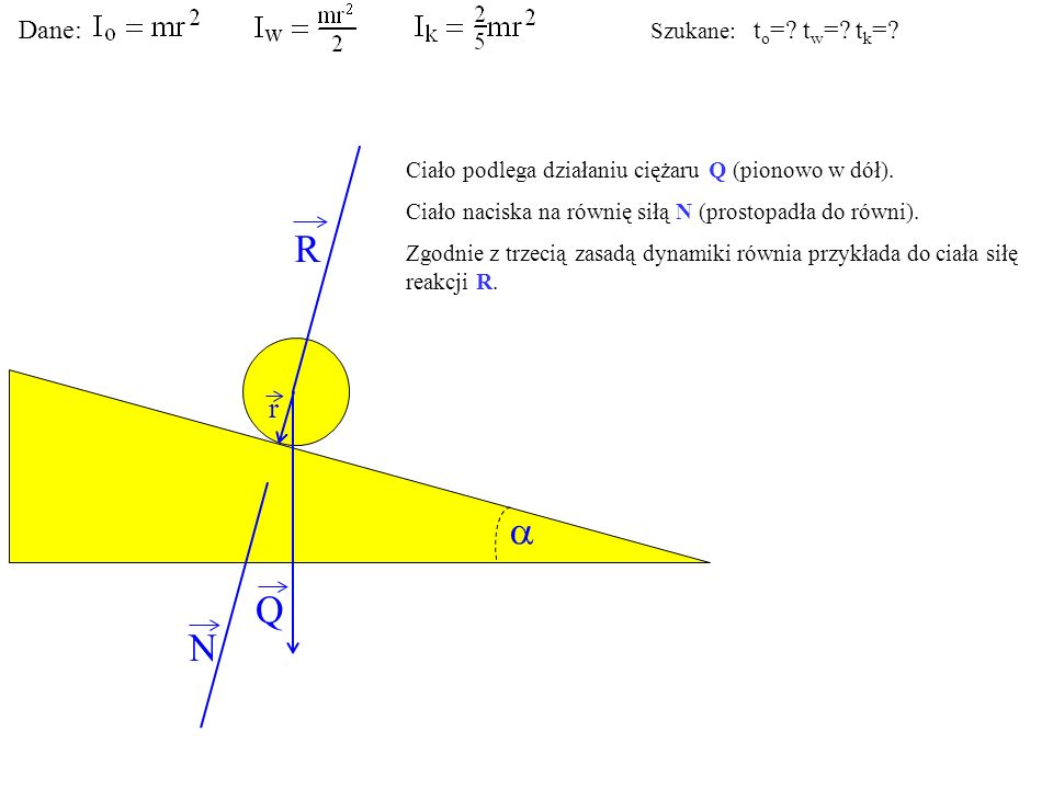 Ciało podlega działaniu ciężaru Q (pionowo w dół). Ciało naciska na równię siłą N (prostopadła do równi). Zgodnie z trzecią zasadą dynamiki równia prz