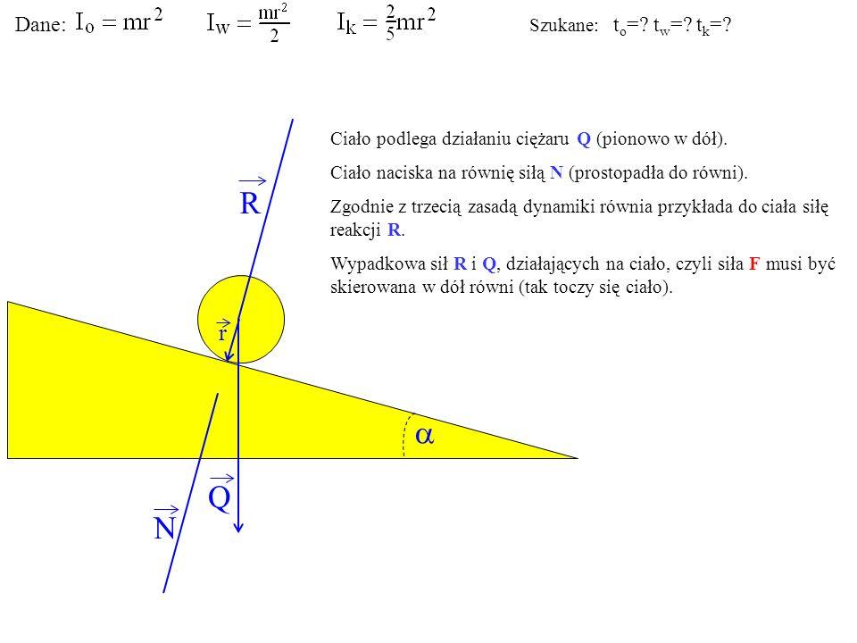 T Q N F R M r Jednocześnie ciało obraca się wokół osi przechodzącej przez jego środek (jest ona prostopadła do rysunku) pod wpływem momentu siły tarcia M.