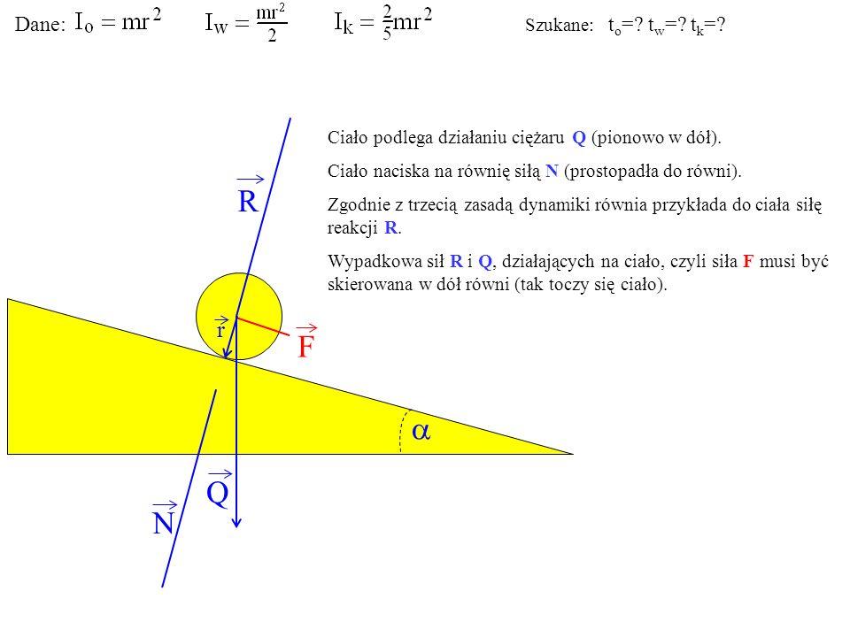 Dane: Szukane: t o =? t w =? t k =? Q N F R r Ciało podlega działaniu ciężaru Q (pionowo w dół). Ciało naciska na równię siłą N (prostopadła do równi)