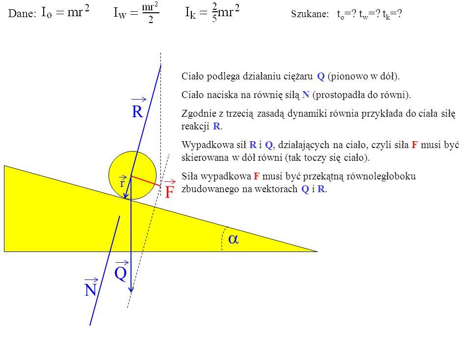 Q N F R r Ciało podlega działaniu ciężaru Q (pionowo w dół).