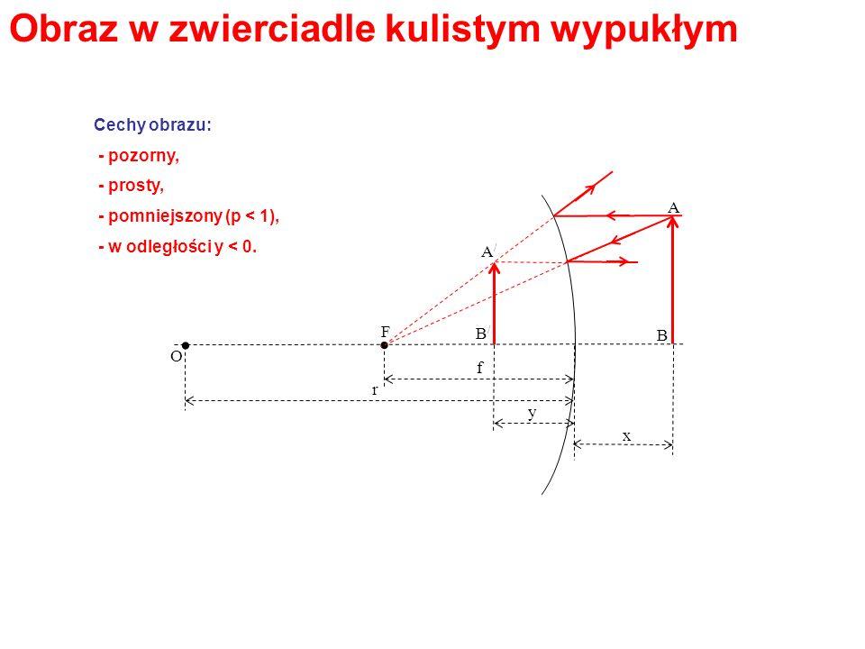 . O F A B A/A/ B/B/ r x y. f Cechy obrazu: - pozorny, - prosty, - pomniejszony (p < 1), - w odległości y < 0.