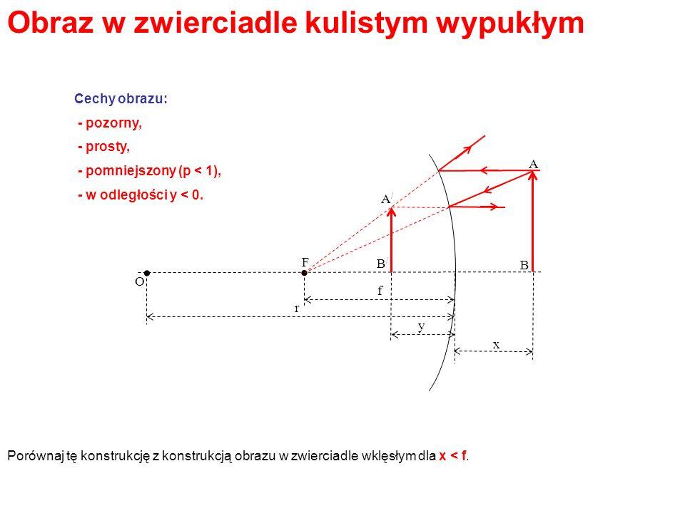 . O F A B A/A/ B/B/ r x y. f Obraz w zwierciadle kulistym wypukłym Cechy obrazu: - pozorny, - prosty, - pomniejszony (p < 1), - w odległości y < 0. Po