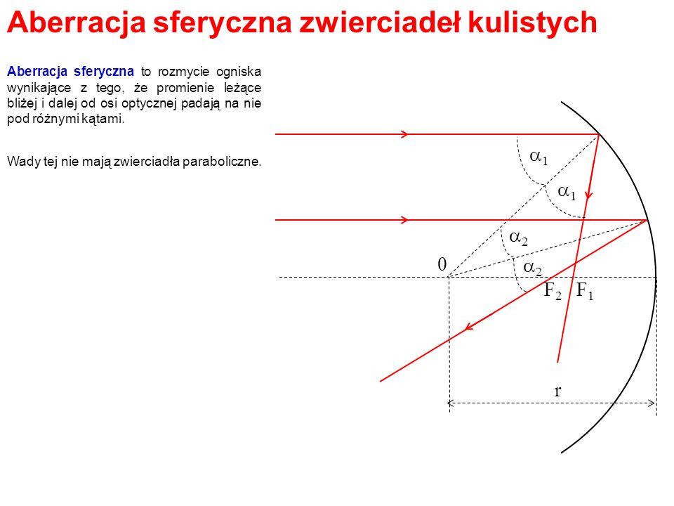 Aberracja sferyczna zwierciadeł kulistych F1F1 F2F2 0 1 1 2 2 r Aberracja sferyczna to rozmycie ogniska wynikające z tego, że promienie leżące bliżej i dalej od osi optycznej padają na nie pod różnymi kątami.
