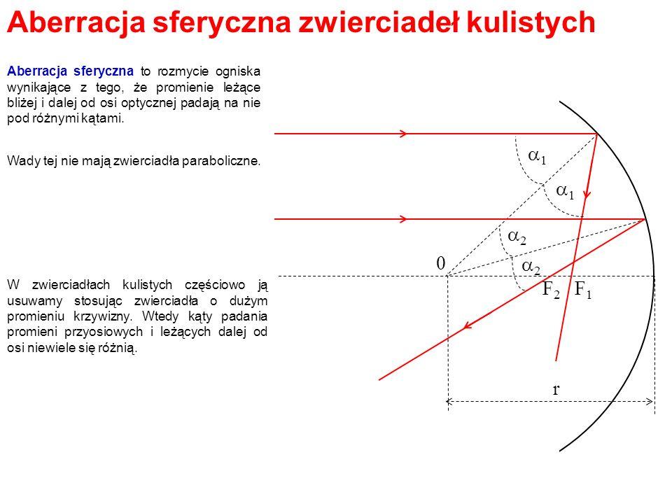 Aberracja sferyczna zwierciadeł kulistych F1F1 F2F2 0 1 1 2 2 r Aberracja sferyczna to rozmycie ogniska wynikające z tego, że promienie leżące bliżej