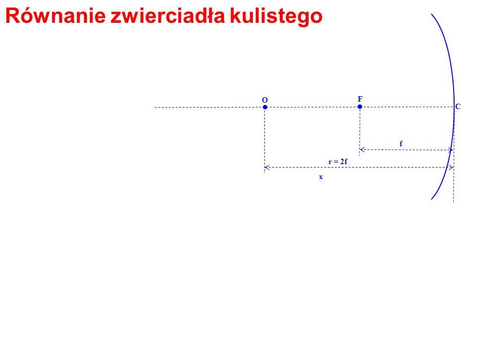 Równanie zwierciadła kulistego. O F. f r = 2f x C