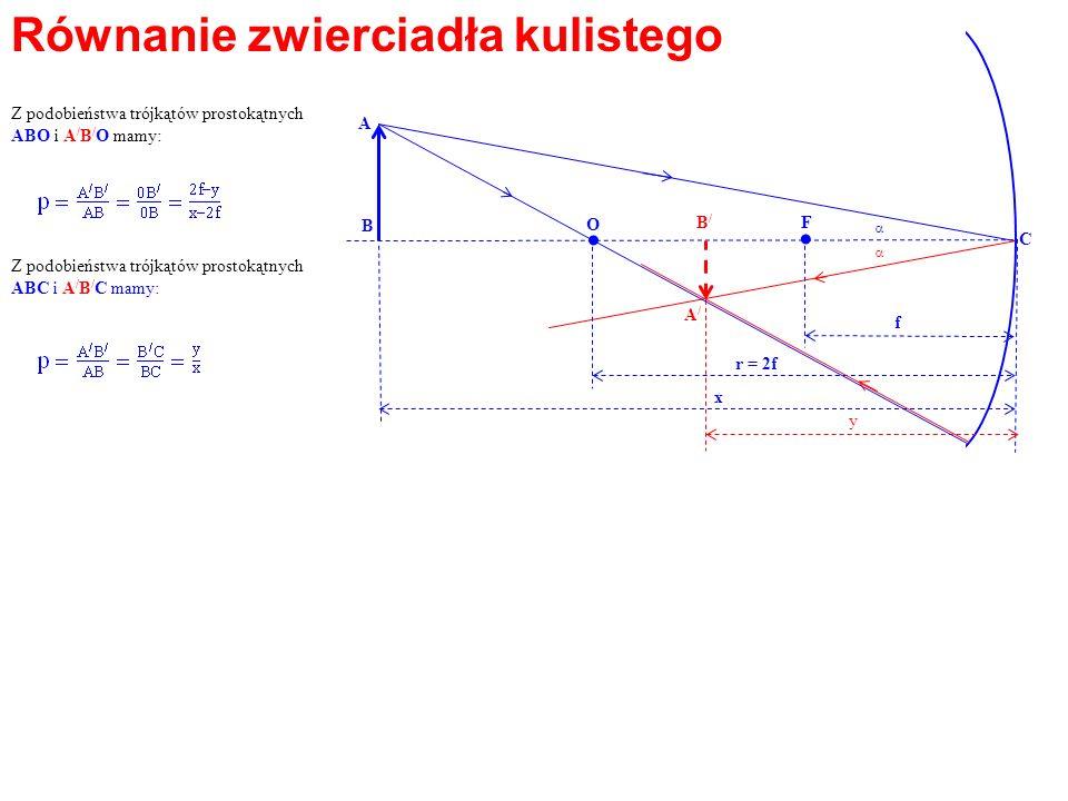 Równanie zwierciadła kulistego. O F. A B B/B/ f r = 2f x y A/A/ C Z podobieństwa trójkątów prostokątnych ABO i A / B / O mamy: Z podobieństwa trójkątó