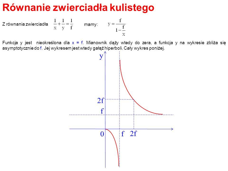 Równanie zwierciadła kulistego Z równania zwierciadła mamy: y f f 0 2f Funkcja y jest nieokreślona dla x = f. Mianownik dąży wtedy do zera, a funkcja