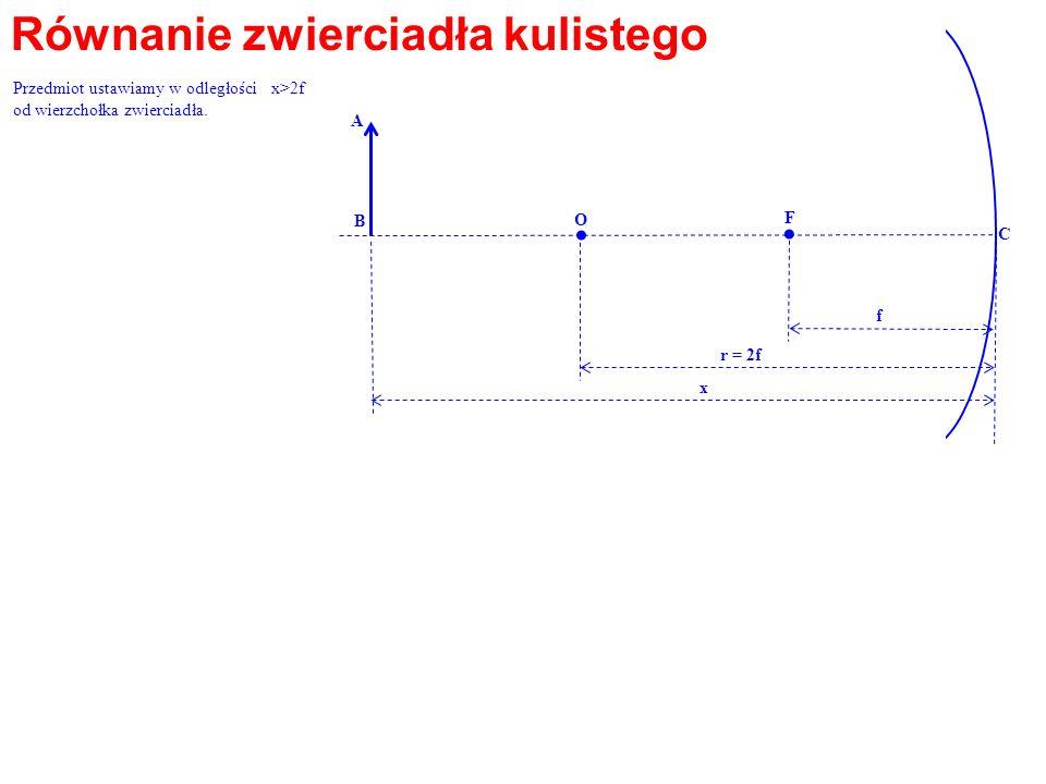 Równanie zwierciadła kulistego. O F. A B f r = 2f x C Przedmiot ustawiamy w odległości x>2f od wierzchołka zwierciadła.