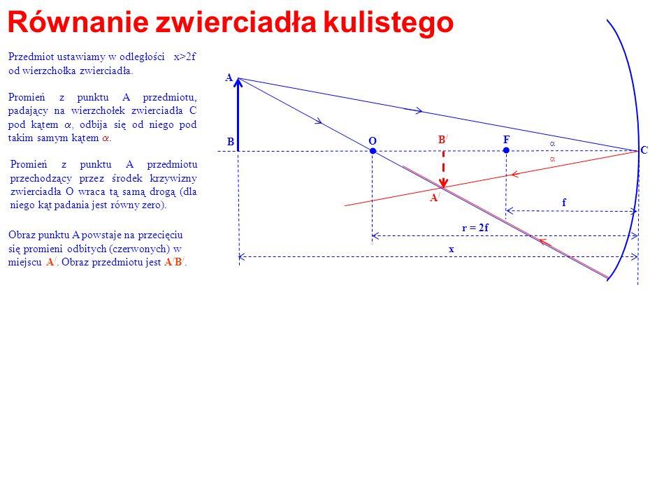 Równanie zwierciadła kulistego. O F. A B B/B/ f r = 2f x A/A/ C Obraz punktu A powstaje na przecięciu się promieni odbitych (czerwonych) w miejscu A /