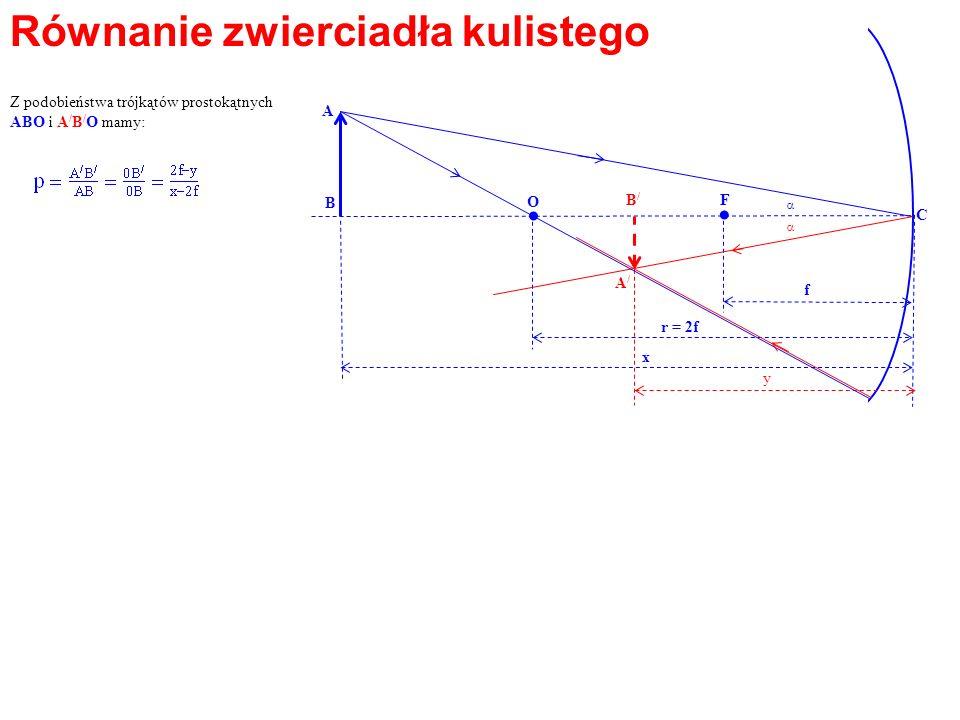 Równanie zwierciadła kulistego. O F. A B B/B/ f r = 2f x y A/A/ C Z podobieństwa trójkątów prostokątnych ABO i A / B / O mamy:
