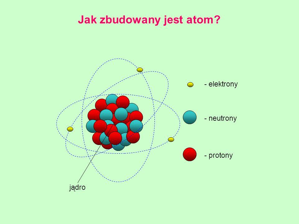 - elektrony - neutrony - protony Jak zbudowany jest atom? jądro