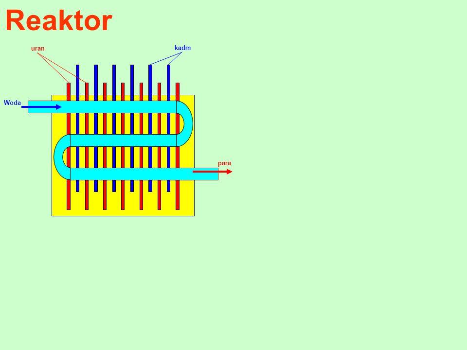 Reaktor Woda kadm uran para