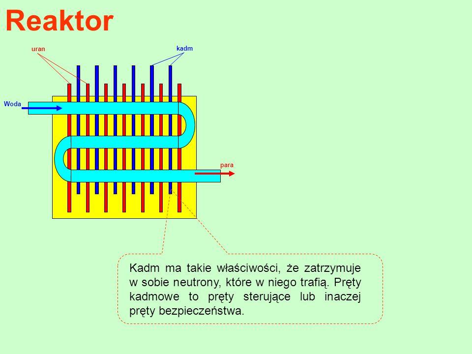 Reaktor Woda kadm uran para Kadm ma takie właściwości, że zatrzymuje w sobie neutrony, które w niego trafią. Pręty kadmowe to pręty sterujące lub inac