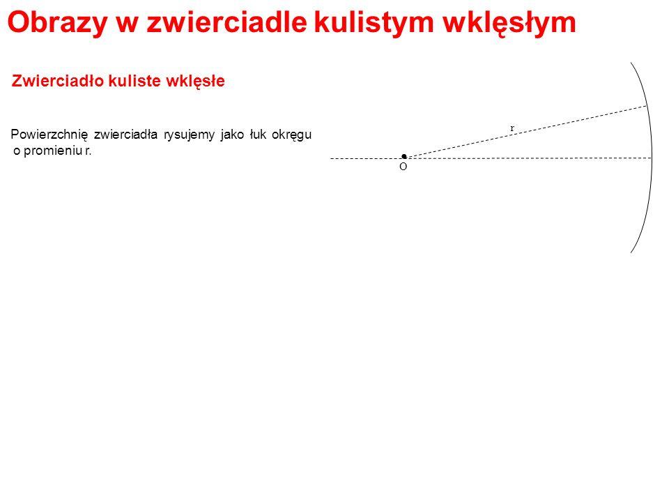Obrazy w zwierciadle kulistym wklęsłym Zwierciadło kuliste wklęsłe – obraz dla f <x < 2f.