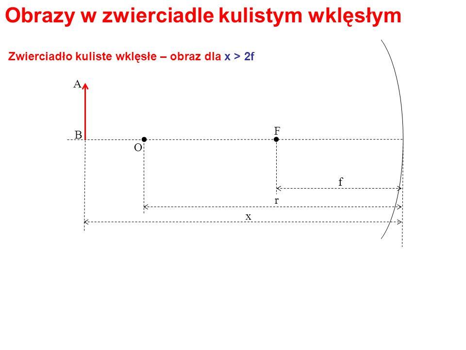 Obrazy w zwierciadle kulistym wklęsłym Zwierciadło kuliste wklęsłe – obraz dla x > 2f. O F. A B f r x