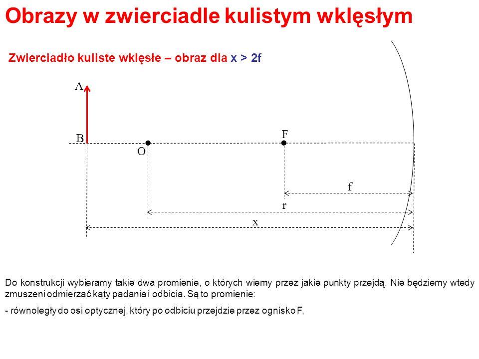 Obrazy w zwierciadle kulistym wklęsłym. O F. A B f r x Do konstrukcji wybieramy takie dwa promienie, o których wiemy przez jakie punkty przejdą. Nie b