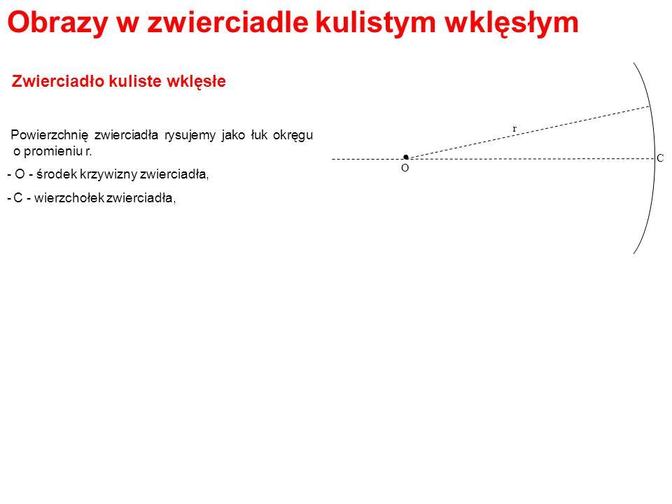 Obrazy w zwierciadle kulistym wklęsłym Do konstrukcji wybieramy takie dwa promienie, o których wiemy przez jakie punkty przejdą.