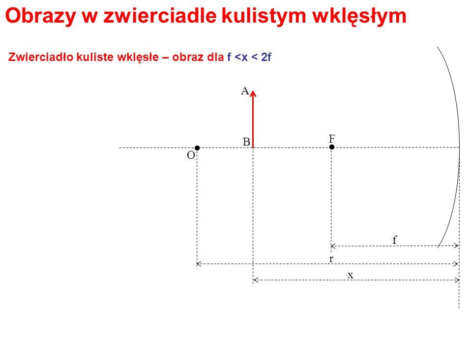 Obrazy w zwierciadle kulistym wklęsłym Zwierciadło kuliste wklęsłe – obraz dla f <x < 2f. O F A B f r x.