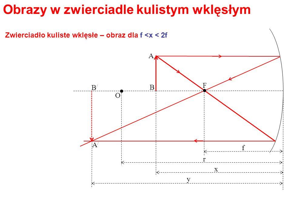 Obrazy w zwierciadle kulistym wklęsłym. O F A B A/A/ B/B/ f r x y. Zwierciadło kuliste wklęsłe – obraz dla f <x < 2f