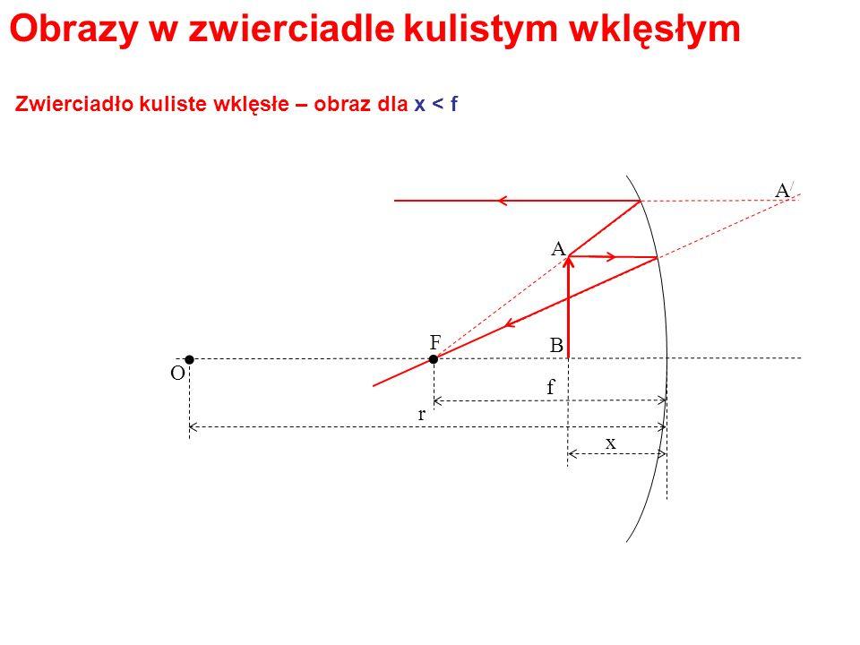 Obrazy w zwierciadle kulistym wklęsłym. O F A B A/A/ r x. f Zwierciadło kuliste wklęsłe – obraz dla x < f