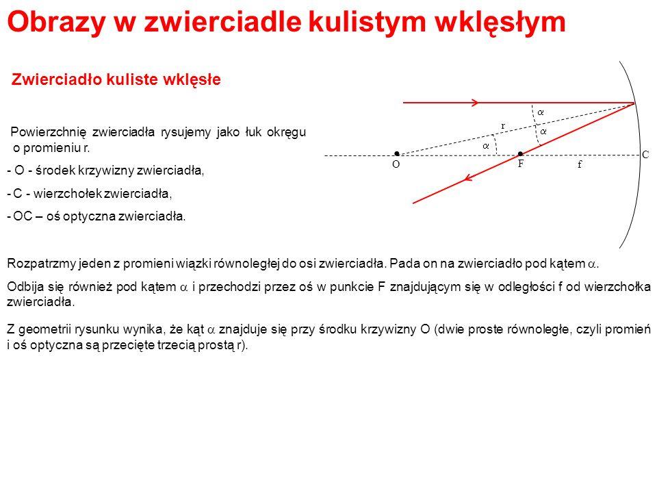Powierzchnię zwierciadła rysujemy jako łuk okręgu o promieniu r. - O - środek krzywizny zwierciadła, -C - wierzchołek zwierciadła, -OC – oś optyczna z
