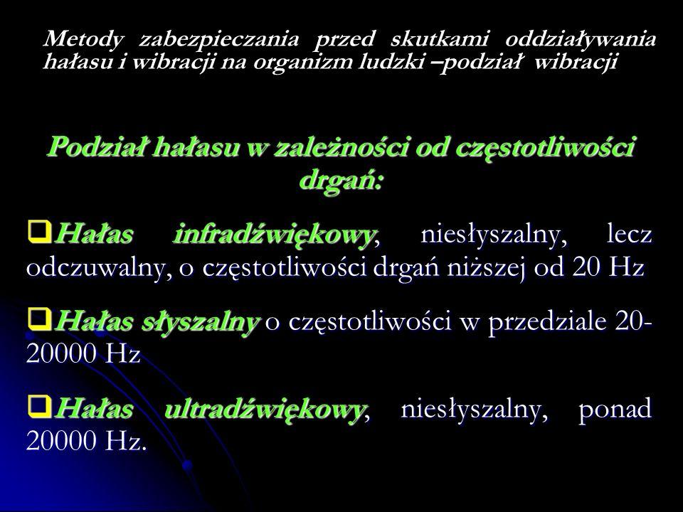 Metody zabezpieczania przed skutkami oddziaływania hałasu i wibracji na organizm ludzki –podział wibracji Podział hałasu w zależności od częstotliwośc