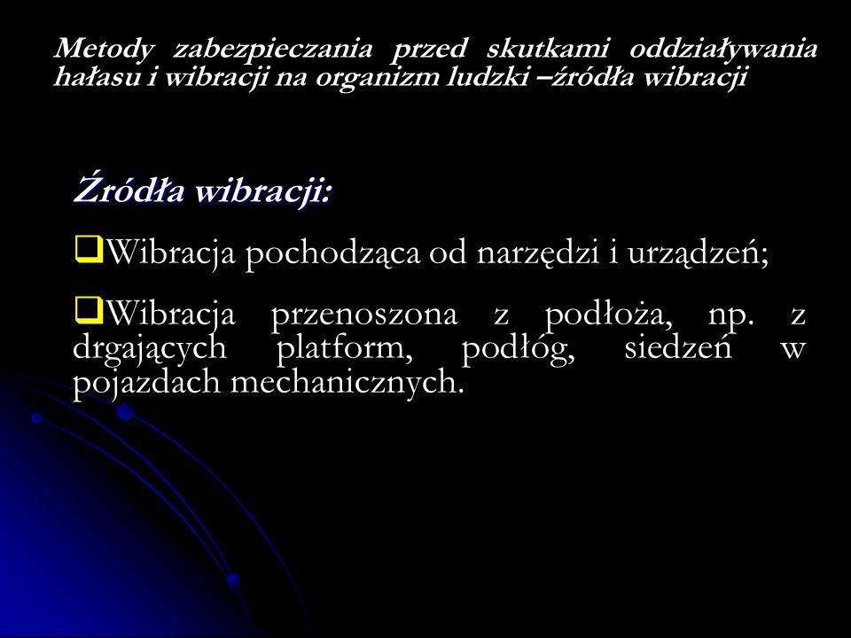 Metody zabezpieczania przed skutkami oddziaływania hałasu i wibracji na organizm ludzki –źródła wibracji Źródła wibracji: Wibracja pochodząca od narzę