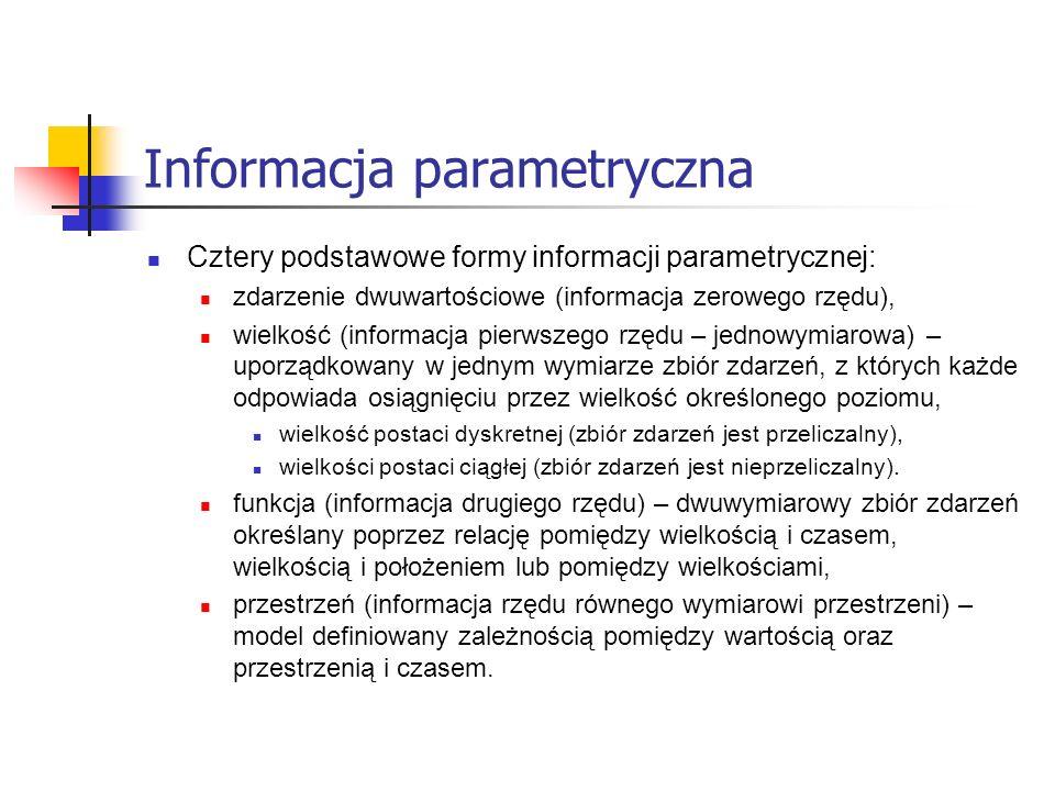 Informacja parametryczna Cztery podstawowe formy informacji parametrycznej: zdarzenie dwuwartościowe (informacja zerowego rzędu), wielkość (informacja