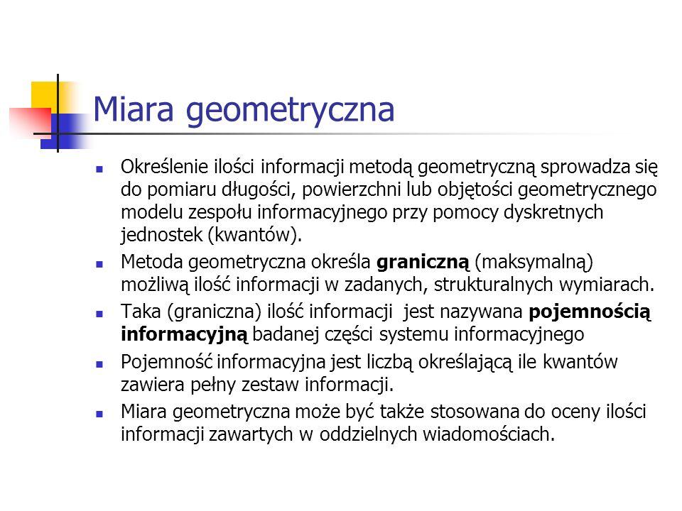 Miara geometryczna Określenie ilości informacji metodą geometryczną sprowadza się do pomiaru długości, powierzchni lub objętości geometrycznego modelu