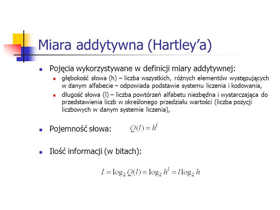 Miara addytywna (Hartleya) Pojęcia wykorzystywane w definicji miary addytywnej: głębokość słowa (h) – liczba wszystkich, różnych elementów występujący