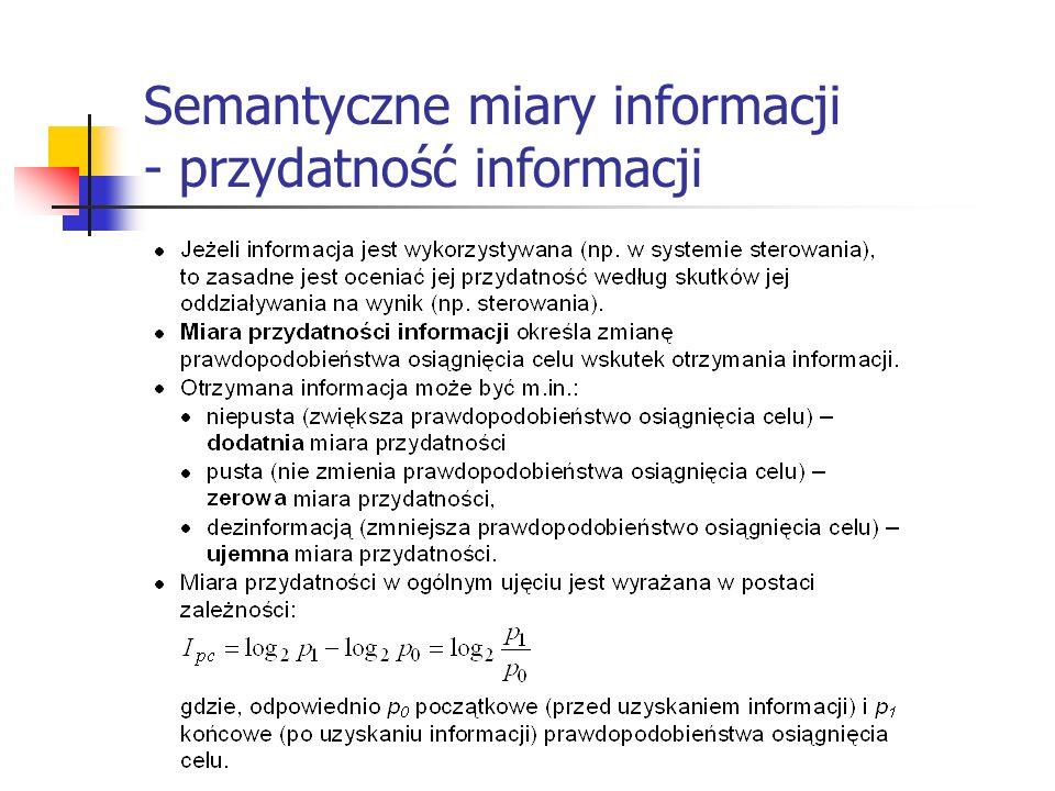 Semantyczne miary informacji - przydatność informacji
