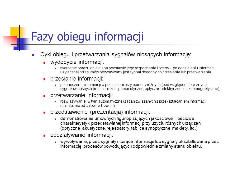 Przepływ informacji w systemie informacyjnym Obiekt – źródło i użytkownik informacji Generowanie informacji Wydobywanie informacji Przesłanie informacji Przetwarzanie informacji Oddziaływanie informacji Prezentowanie informacji