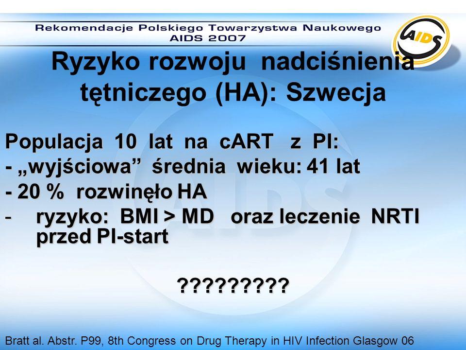 Ryzyko rozwoju nadciśnienia tętniczego (HA): Szwecja Populacja 10 lat na cART z PI: - wyjściowa średnia wieku: 41 lat - 20 % rozwinęło HA -ryzyko: BMI